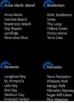 Anna Maria Island Bradenton Sarasota Palmetto
